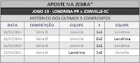 LOTECA 717 - HISTÓRICO JOGO 13