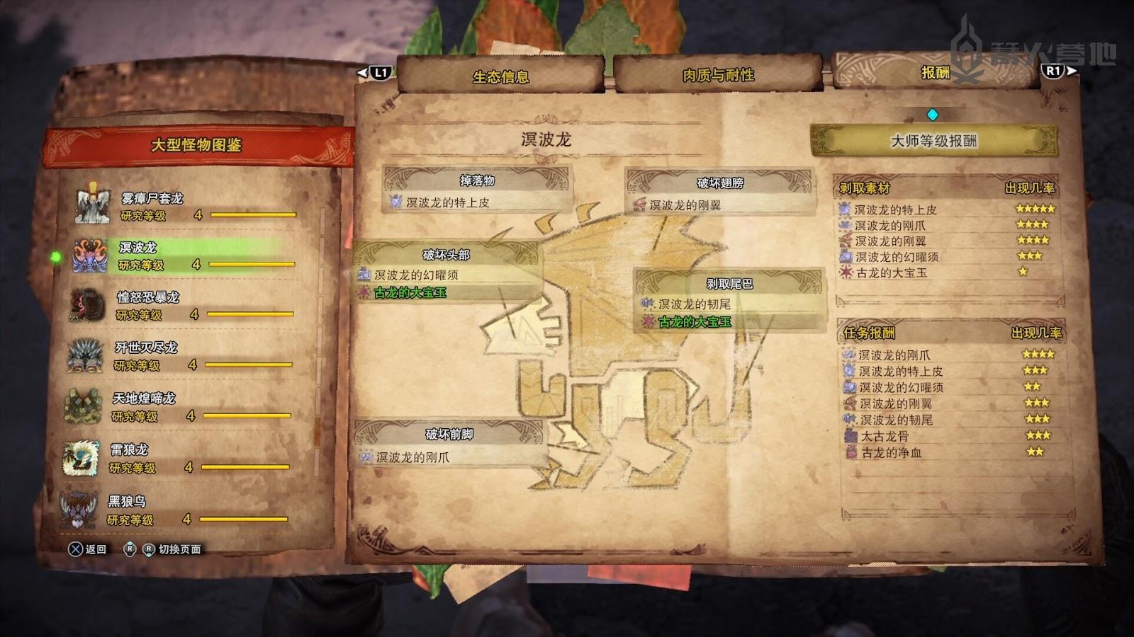mhw Iceborne 溟波龍屬性弱點攻略 - 魔物獵人 世界 Monster Hunter World 遊戲世界