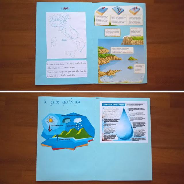 ciclo dell'acqua scuola primaria