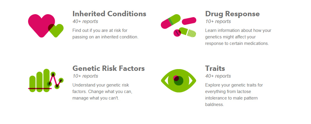 Cruwys news: 23andMe launch a new v5 chip and revise their health