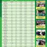 Jadual Waktu Berbuka Puasa dan Imsak Labuan 2020/1441H