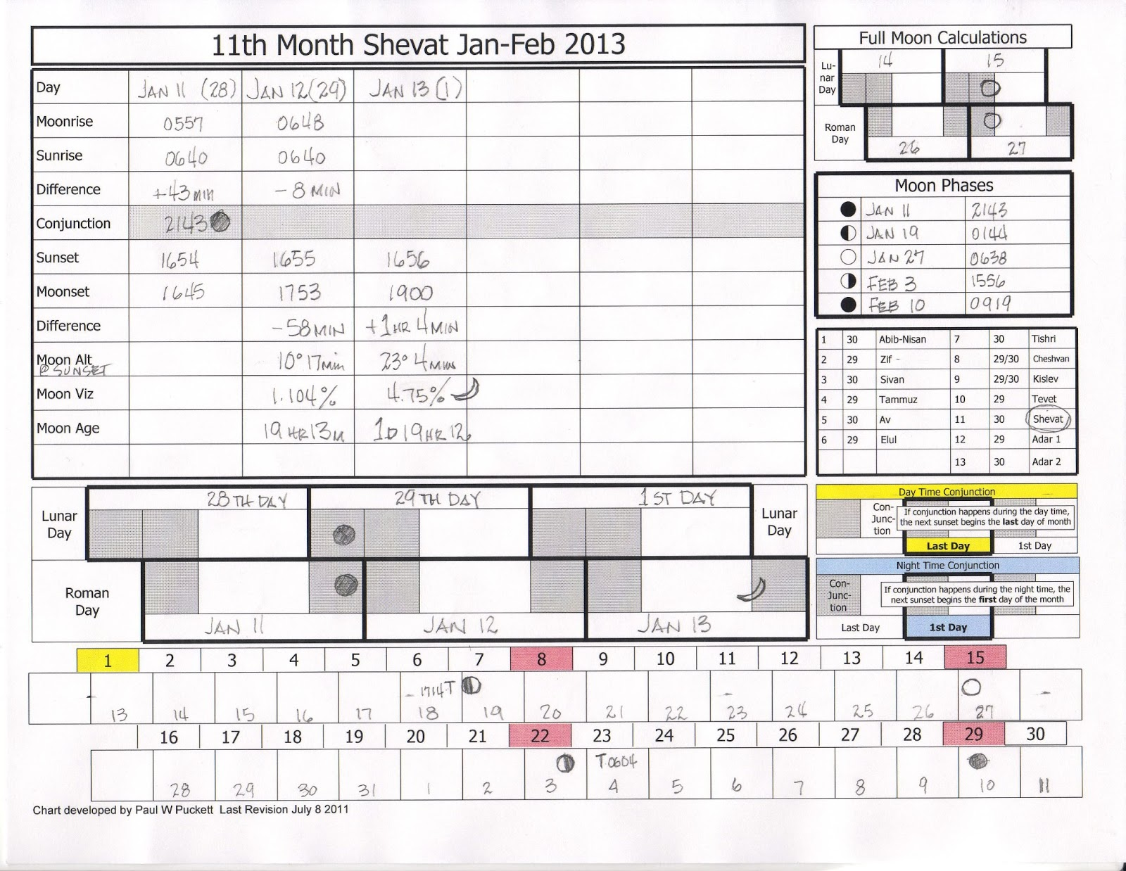 Iaua S True Lunar Solar Sabbath Calendar 11th Month