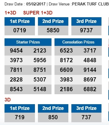 4D RESULT TOTO SINGAPORE HOW TO PLAY