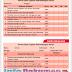Contoh Format Penilaian Harian PAUD Kurikulum 2013