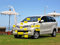 Panduan Part Number dan Harga Bodi Part Depan Daihatsu All New Xenia