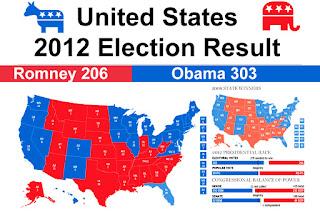 resultados elecciones estados unidos