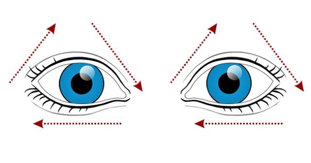 imbunatateste vederea