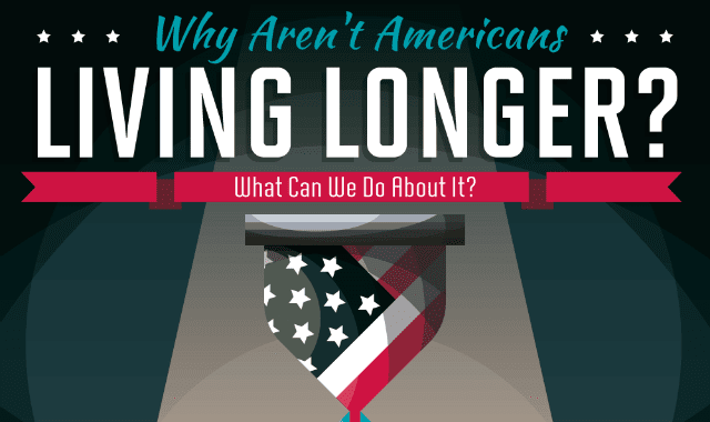 Why Aren't Americans Living As Long?