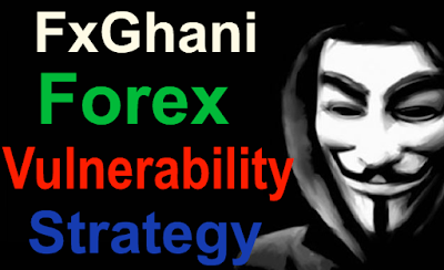 Forex Vulnerability Strategy.