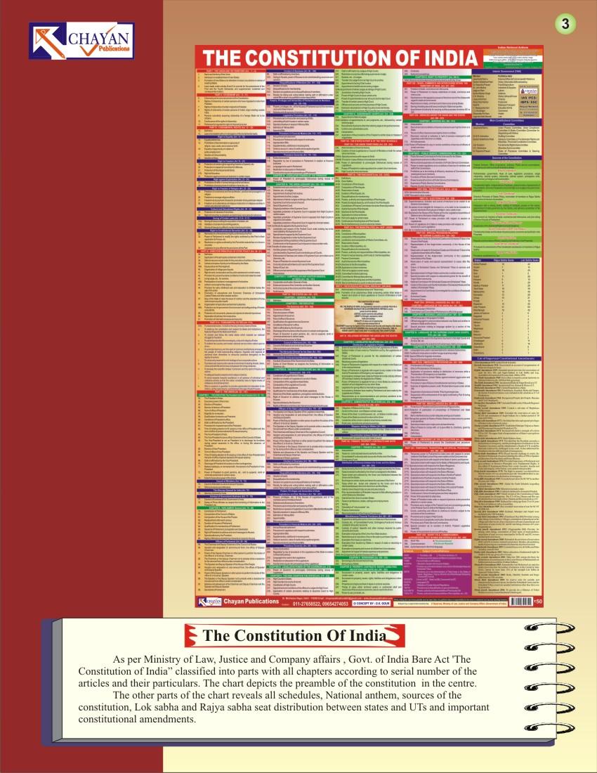 Chayan publications: CHARTS WALL CHARTS MAPS