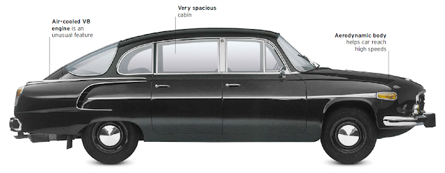 classic car, Tatra 603
