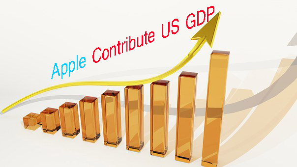 Apple-Contribute-the-US-GDP