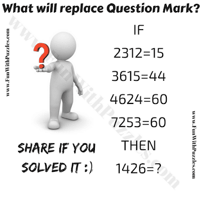 It is tough Mathematical Reasoning Question in which one has to find the missing number in the logical equations