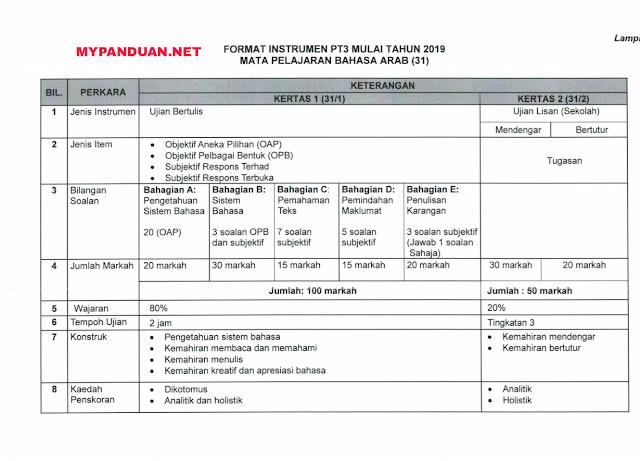 Format Baharu Peperiksaan PT3 2019