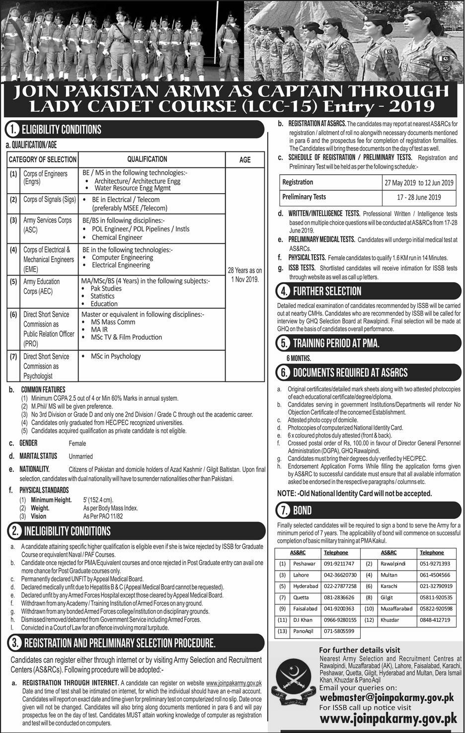 Join Pakistan Army As Captain through Lady Cadet Course 2019 - Jobs