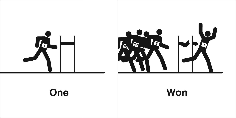 Homophones, Weakly: One & Won
