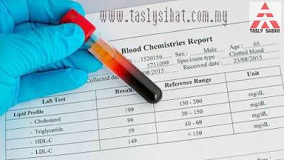 Lakukan pemeriksaan tahap kolestrol