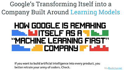 Google machine learning first company