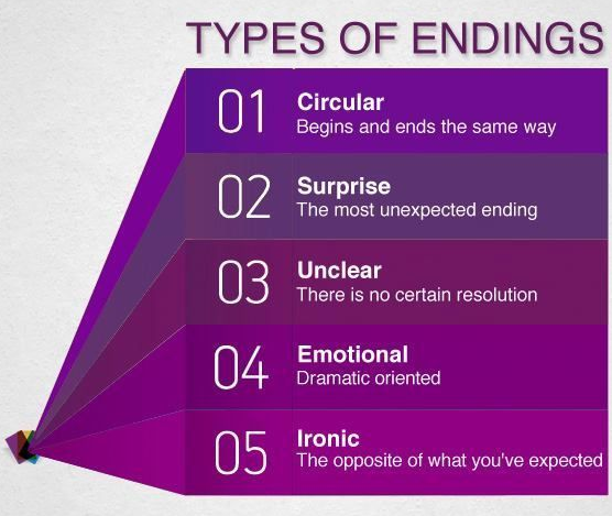 types of story ending