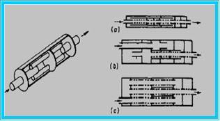 Control de Ruido y Vibraciones 7
