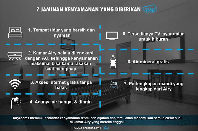 Airy Blog Competition 2018, Kapan Aja Bisa Dengan Airy, #KapanAjaBisa, KapanAjaBisa,