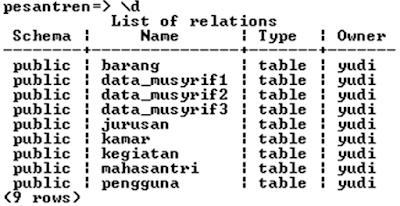 Kelas Informatika - Struktur Tabel Sistem Informasi Mabna Ibnu Rusydi