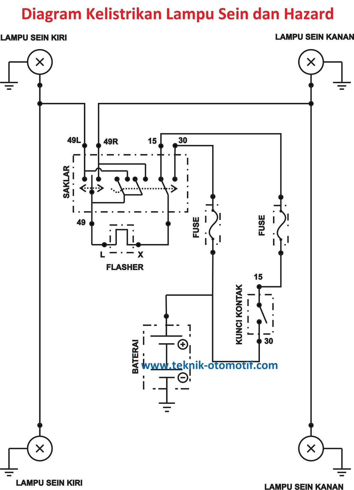 Job Sheet Rangkaian Lampu Sein dan Hazard | teknik