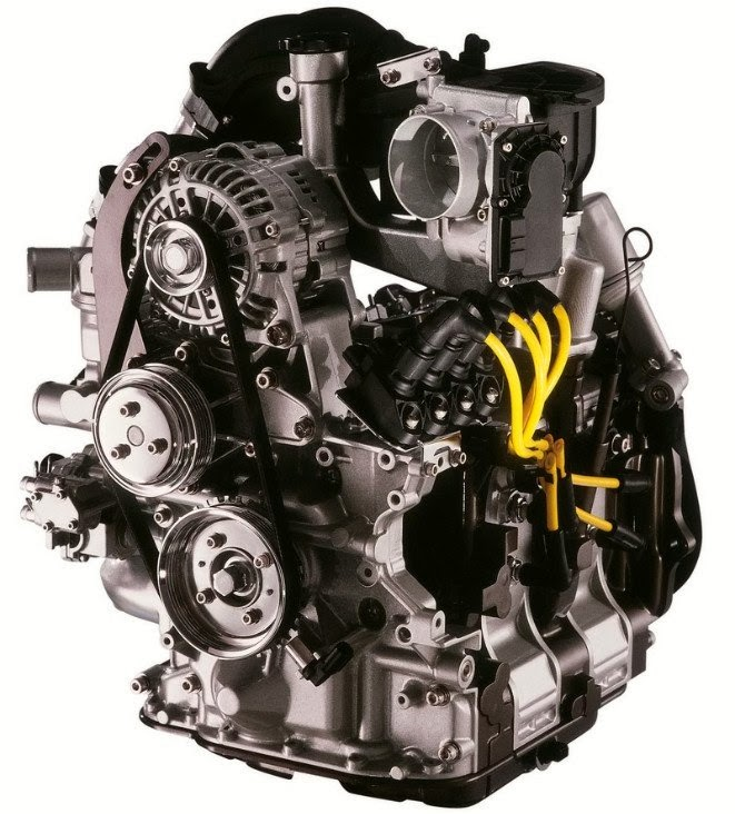 Common types of car engine layouts and working diagram