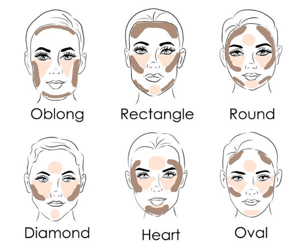 Gölgelendirme ve Yüz Aydınlatma Teknikleri