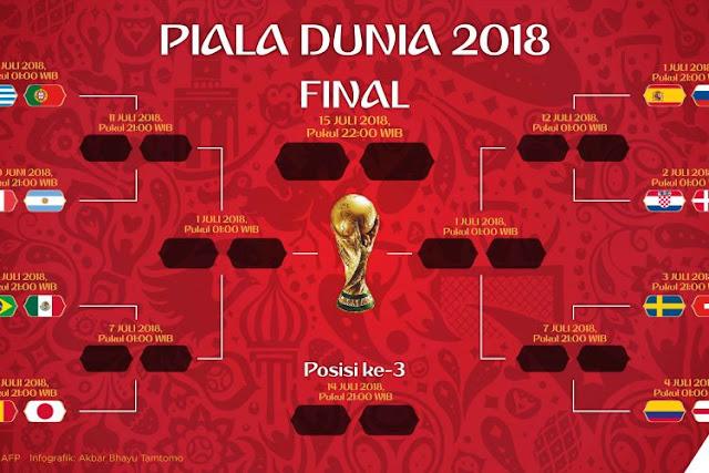 Berikut Jadwal Perempat Final Piala Dunia 2018