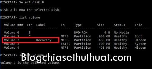 Mẹo dọn dẹp ổ đĩa cho Windows 10 nhanh chóng