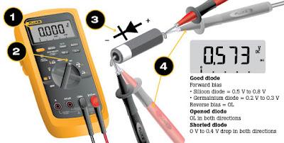 Mengukur dioda menggunakan multimeter digital