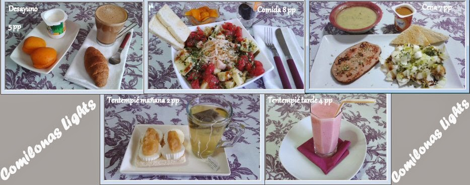 Puntos por entulinea dieta