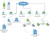 Mekanisme Konversi Kode Mapel untuk Guru Sertifikasi