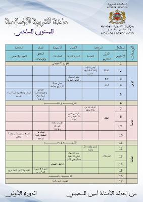 التوزيع السنوي لمادة التربية الإسلامية للمستوى السادس وفق المنهاج المراجع