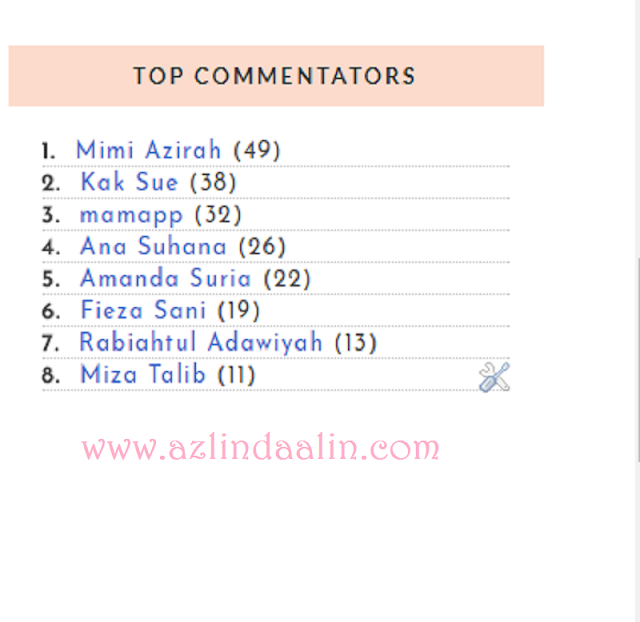 TOP COMMENTATOR BLOG AZLINDA ALIN