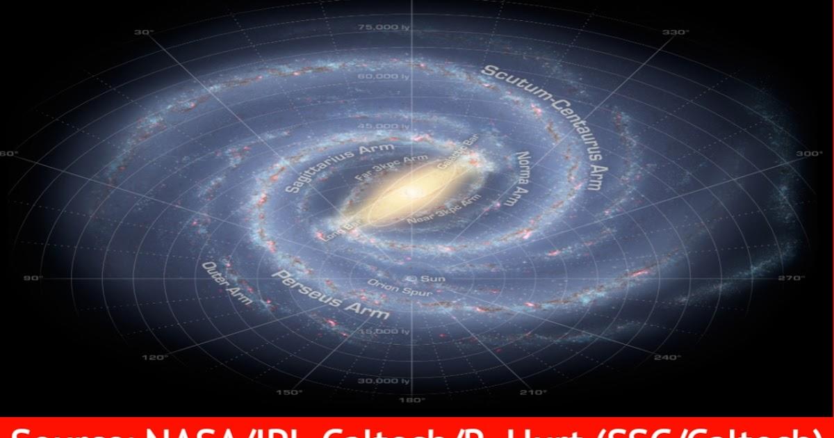 भारतीय वैज्ञानिक ने मिल्की वे आकाशगंगा के अतीत के बारे में बताई यह बात - 13.2 अरब साल पहले...