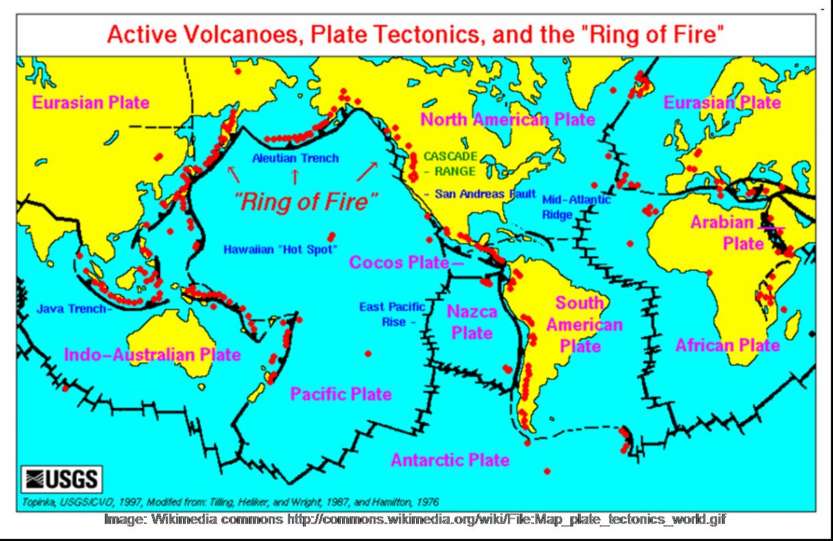 tectonic plate names and boundaries in dating