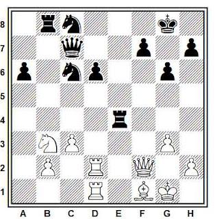 Posición de la partida Byrne - Taimanov (Leningrado, 1973)
