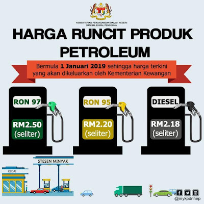 Harga Runcit Produk Petroleum Bulan Januari 2019
