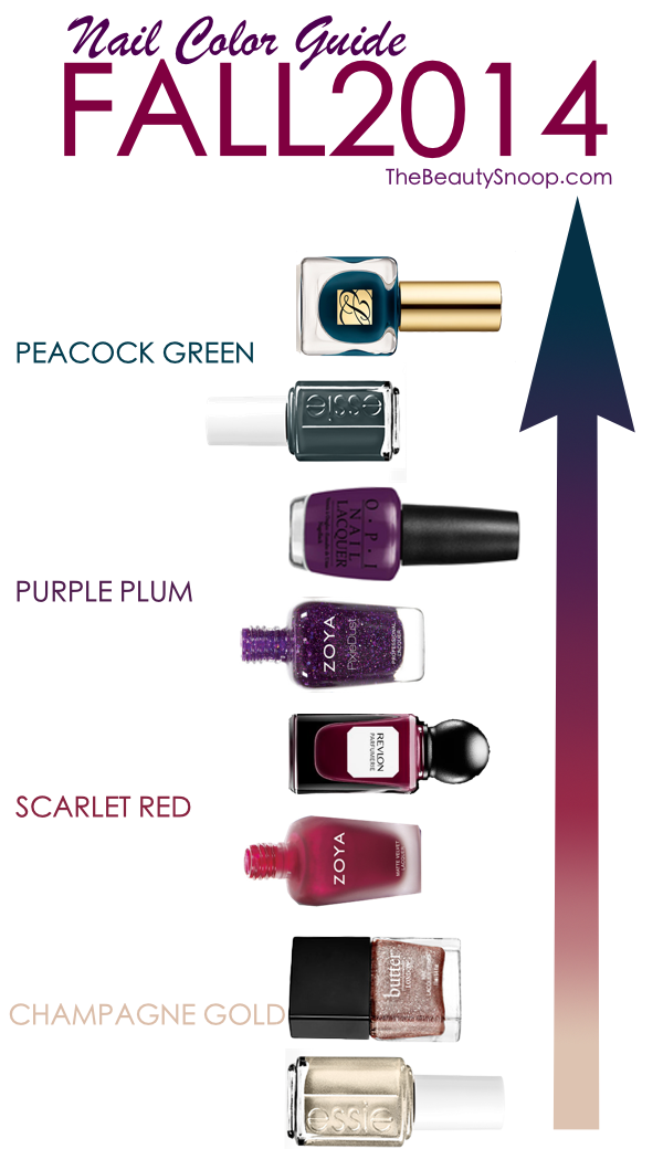 This seasons hottest nail colors for Fall 2014