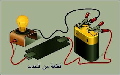 السوائل الناقلة و العازلة للتيار الكهربائي