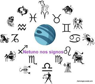 Significado de Netuno nos signos