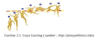Lompat Tinggi Gaya Gunting (Scissors)