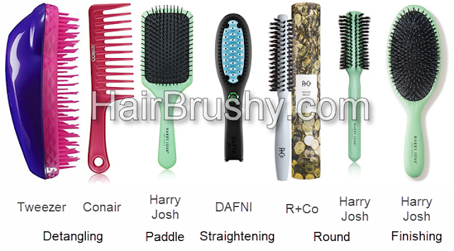 Different types of brushes are used for