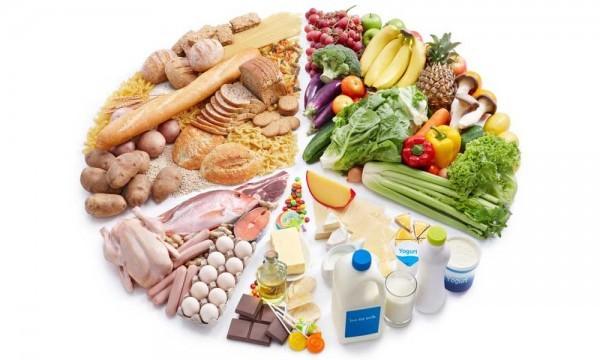 Amalan Pemakanan Sihat Mengikut Sunnah Rasulullah S A W