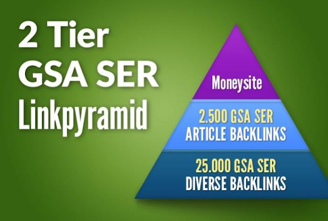 phần mềm SEO GSA