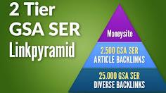 Phần mềm SEO GSA giúp xây dựng hàng triệu backlink