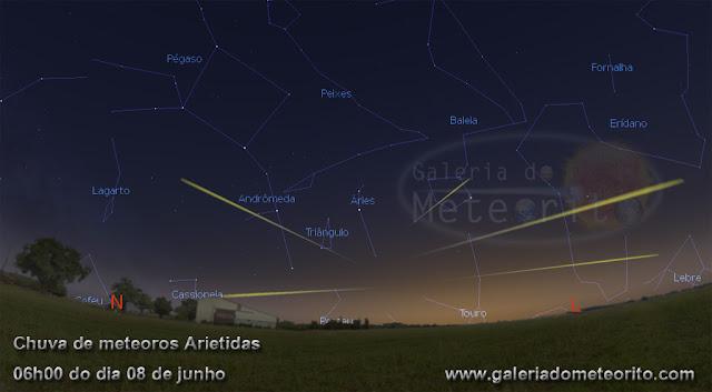 Chuva de meteoros Arietidas - radiante
