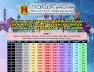 Jadual Berbuka Puasa Dan Imsak Kelantan 2020/1441H